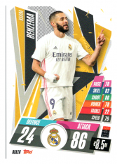 fotbalová kartička Topps Match Attax Champions League 2020-21 REA18 Karim Benzema Real Madrid