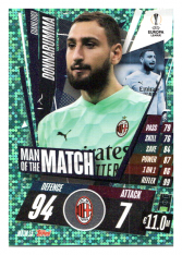 fotbalová kartička 2020-21 Topps Match Attax Champions League Extra Man of the Match MOTM15 Gianluigi Donnarumma AC Milan